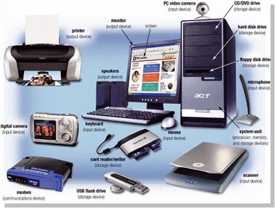 Badri 135 Perkembangan Perangkat Keras Hardware